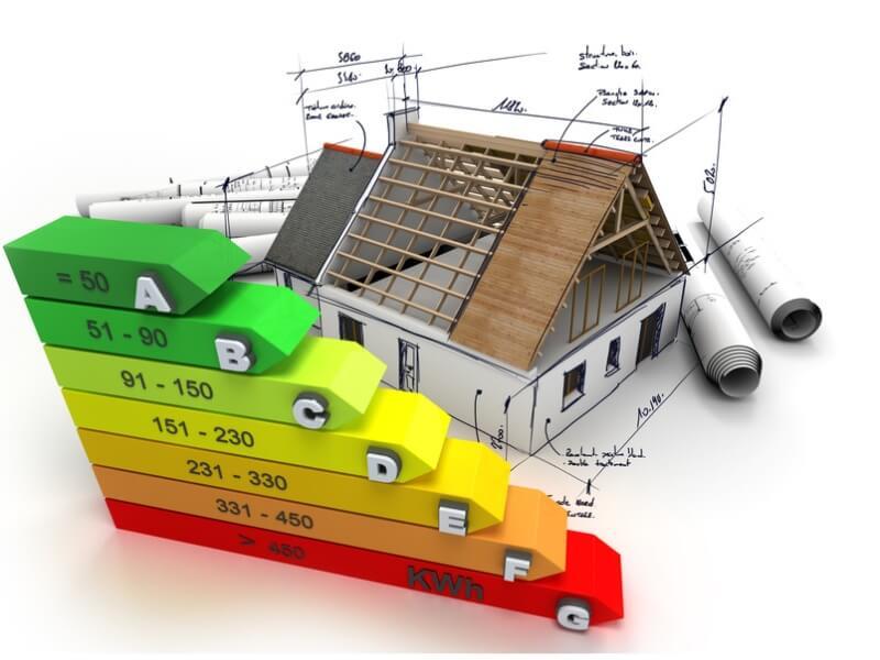 Effizient Energie sparen im Eigenheim