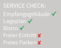 Fellbach-Check Liste